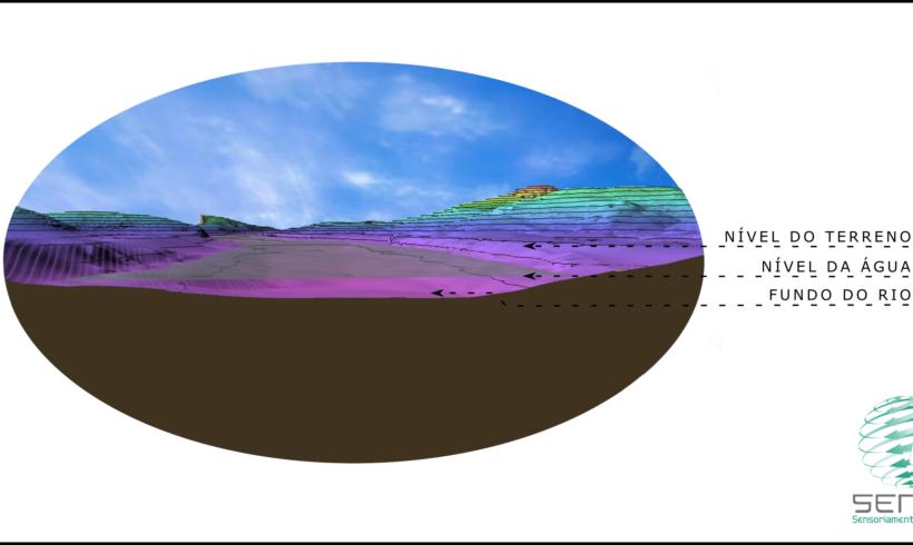 Artigo: união do Aerolevantamento com Batimetria usando drones