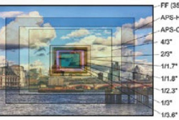 Artigo:  Drones, lentes, mapeamento e… espelhos??