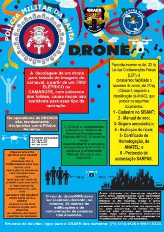 infografico drones pmba